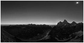 Omnidirectional horizon glow and eclipsed sun over the Tetons. Grand Teton National Park (Panoramic black and white)