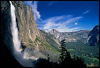 Pictures of Yosemite