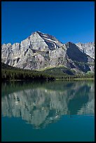 Mt Gould reflected in Lake Josephine, morning. Glacier National Park, Montana, USA.