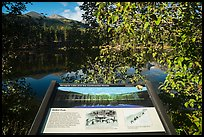 Sprague Lake and Continental Divide interpretive sign. Rocky Mountain National Park ( color)