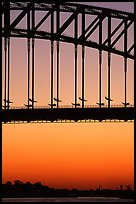 Harbour bridge at sunset. Sydney, New South Wales, Australia
