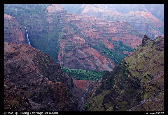 Waipoo falls and Waimea Canyon, dusk. Kauai island, Hawaii, USA