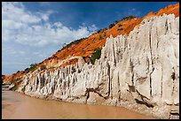 Eroded sandstone cliffs and Fairy Stream. Mui Ne, Vietnam (color)